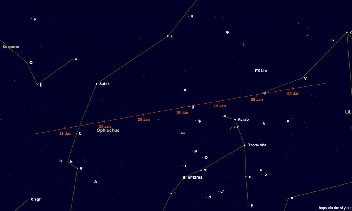 I Pianeti Del Mese Gennaio 2019 Astronomia Pratica